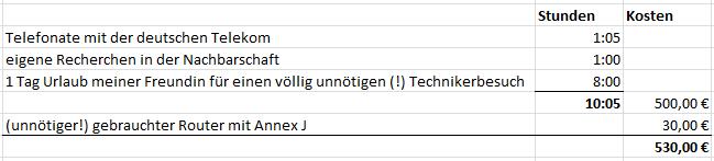 tabelle_telekom